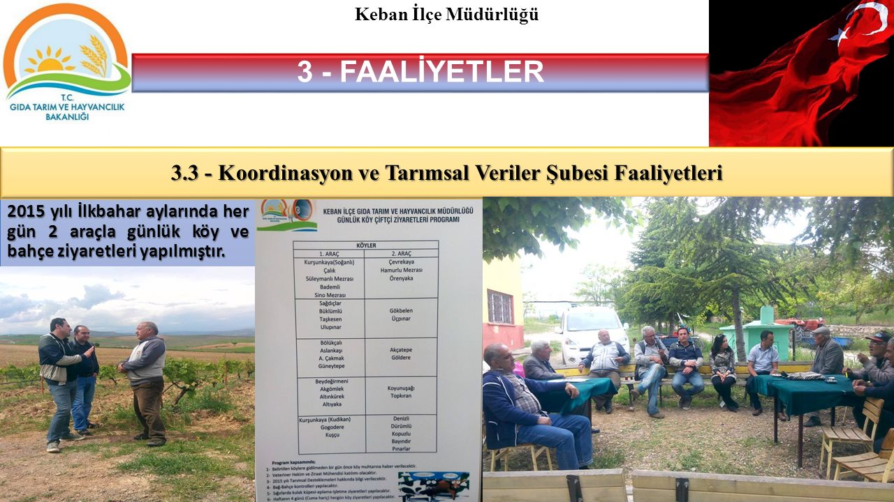 3.3 - Koordinasyon ve Tarımsal Veriler Şubesi Faaliyetleri