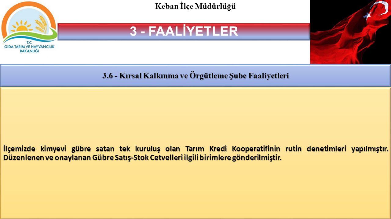 3.6 - Kırsal Kalkınma ve Örgütleme Şube Faaliyetleri