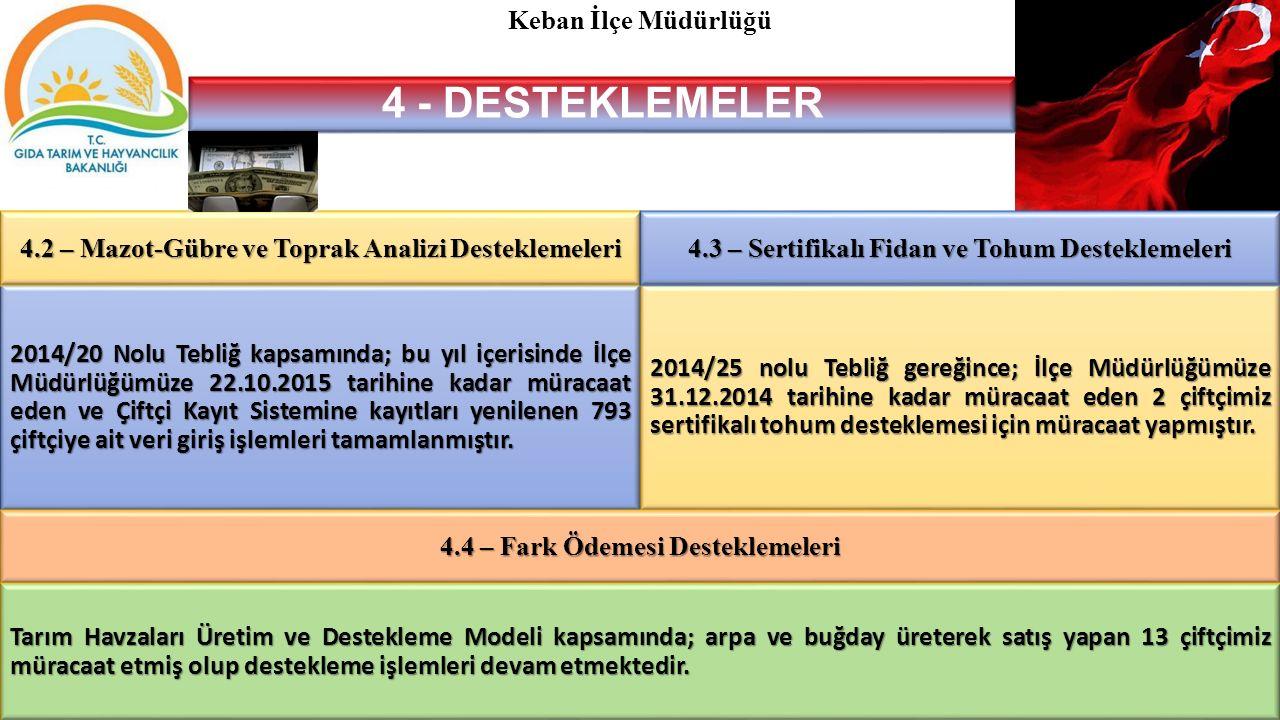 4 - DESTEKLEMELER Keban İlçe Müdürlüğü
