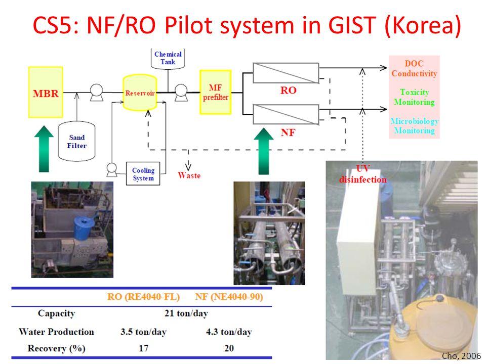 CS5: NF/RO Pilot system in GIST (Korea)