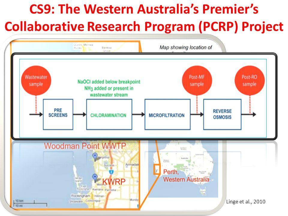 CS9: The Western Australia's Premier's Collaborative Research Program (PCRP) Project