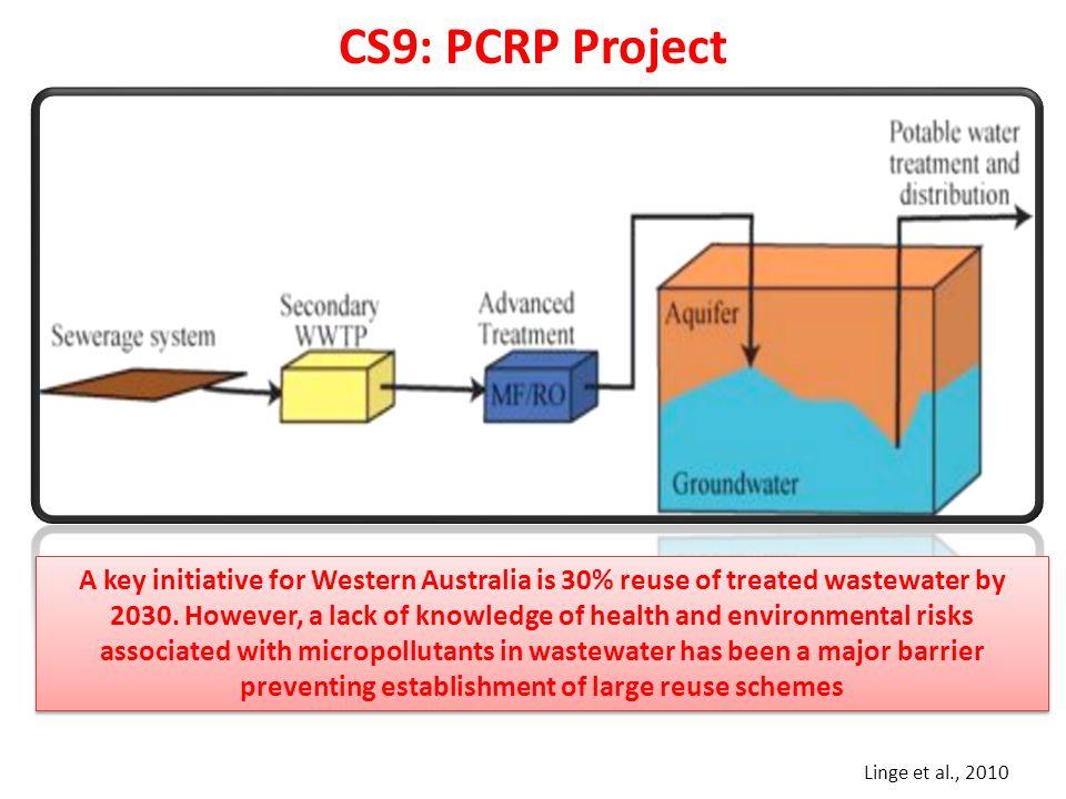 CS9: PCRP Project