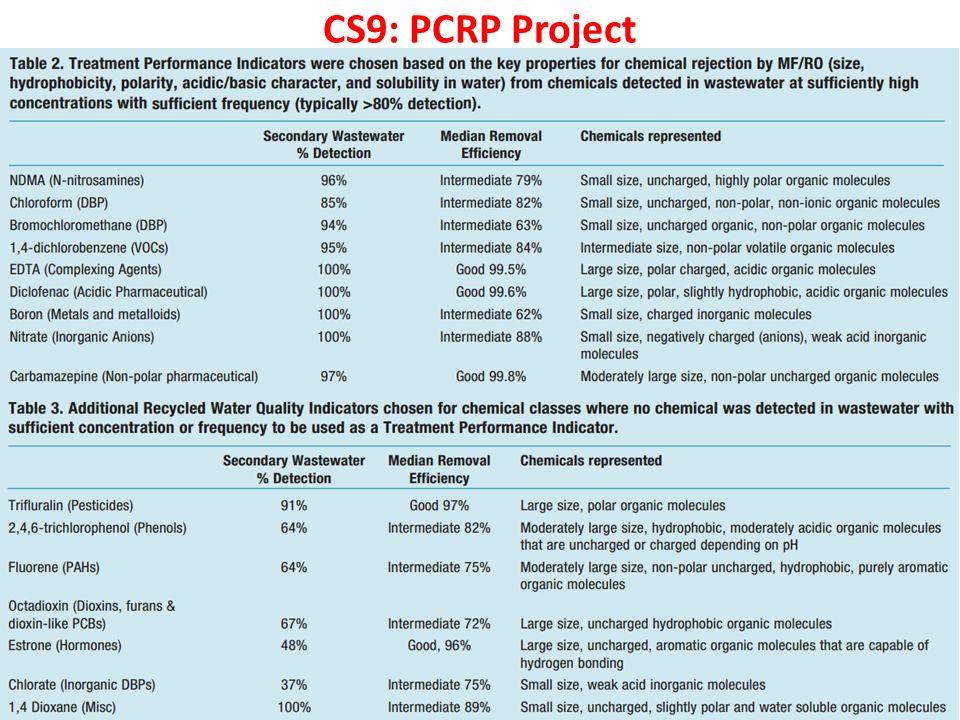 CS9: PCRP Project Linge et al., 2010