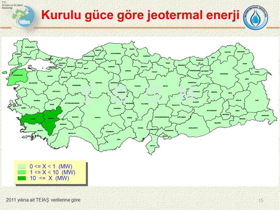 Kurulu güce göre jeotermal enerji