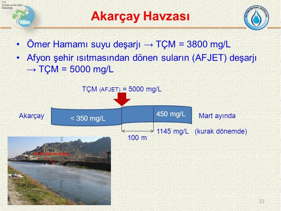 Akarçay Havzası Ömer Hamamı suyu deşarjı → TÇM = 3800 mg/L