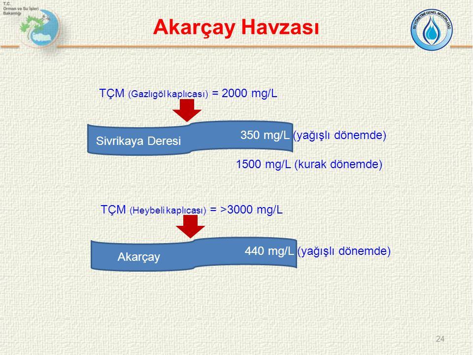 Akarçay Havzası TÇM (Gazlıgöl kaplıcası) = 2000 mg/L