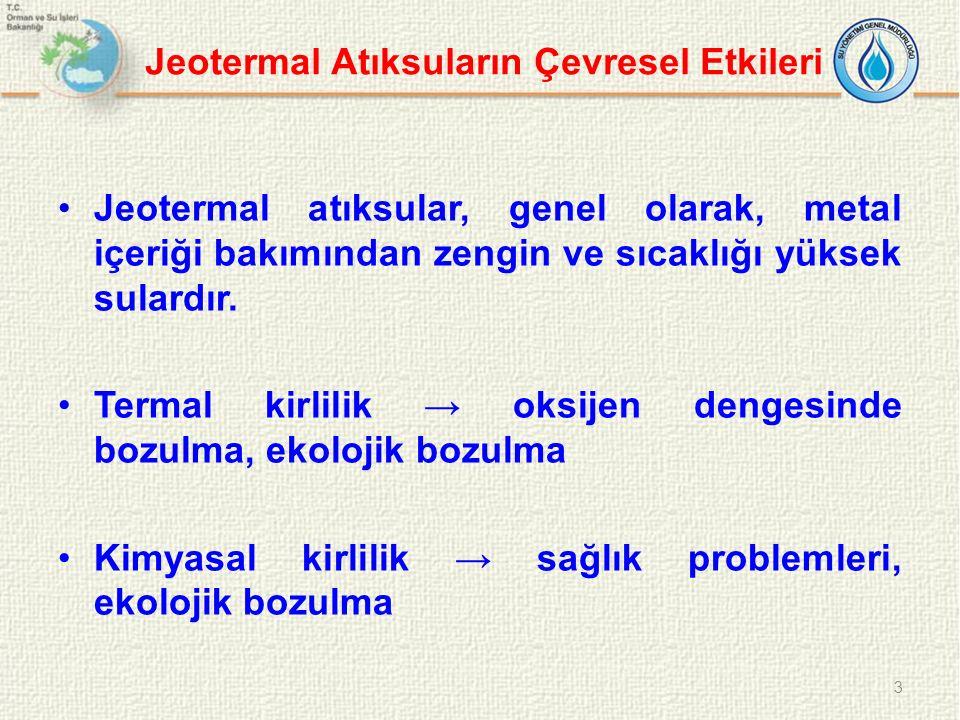 Jeotermal Atıksuların Çevresel Etkileri
