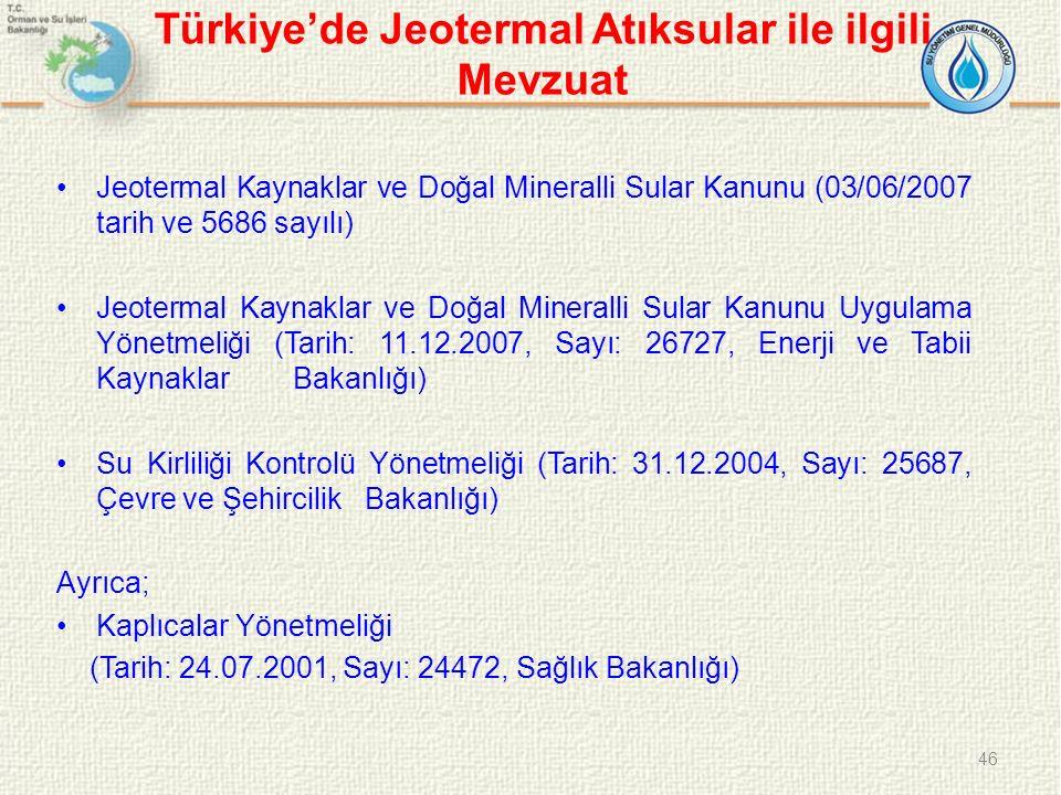 Türkiye'de Jeotermal Atıksular ile ilgili Mevzuat