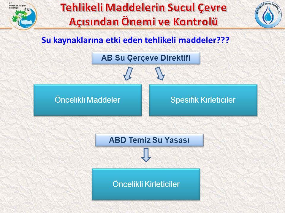 Tehlikeli Maddelerin Sucul Çevre Açısından Önemi ve Kontrolü