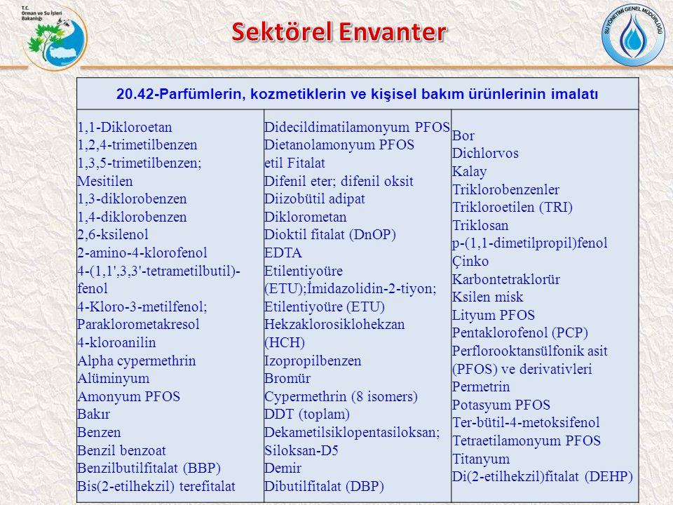20.42-Parfümlerin, kozmetiklerin ve kişisel bakım ürünlerinin imalatı