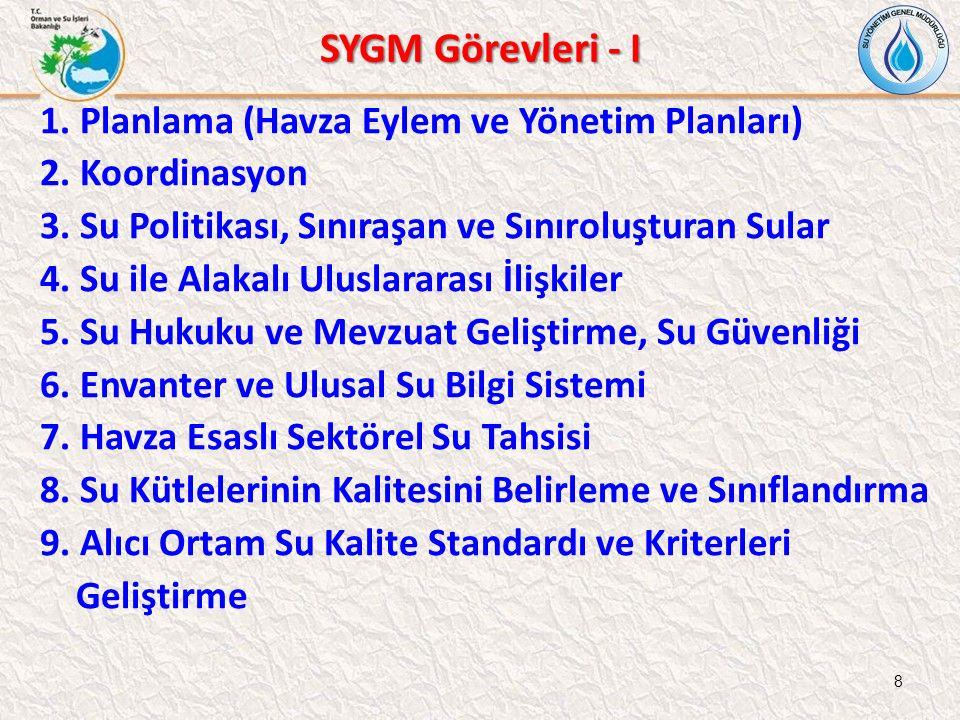 SYGM Görevleri - I 1. Planlama (Havza Eylem ve Yönetim Planları)