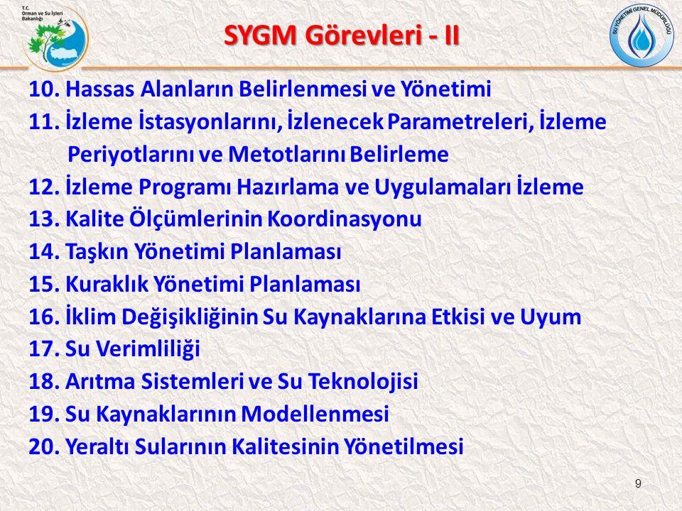 SYGM Görevleri - II 10. Hassas Alanların Belirlenmesi ve Yönetimi
