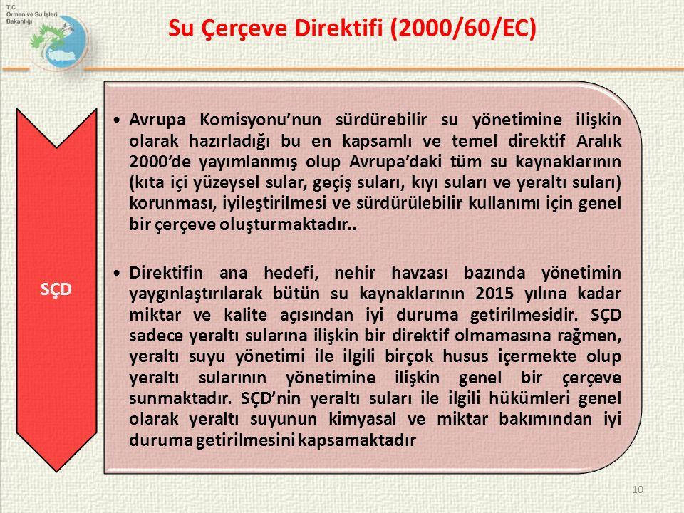 Su Çerçeve Direktifi (2000/60/EC)