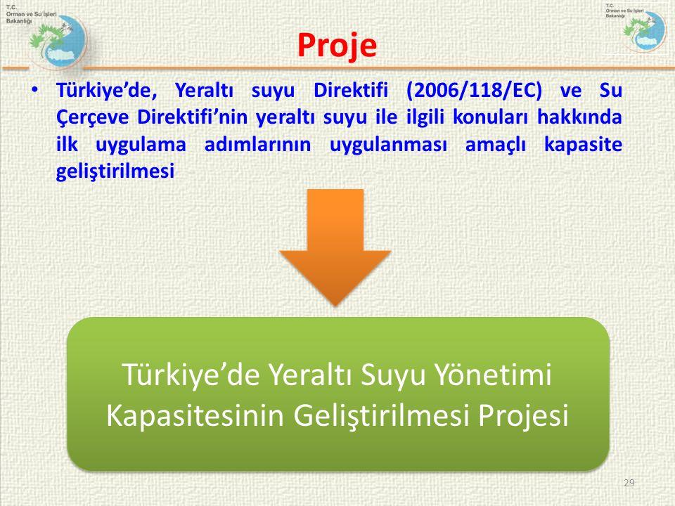 Türkiye'de Yeraltı Suyu Yönetimi Kapasitesinin Geliştirilmesi Projesi