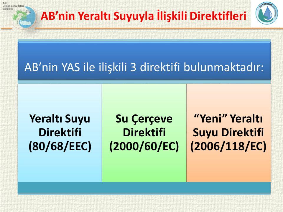 AB'nin Yeraltı Suyuyla İlişkili Direktifleri