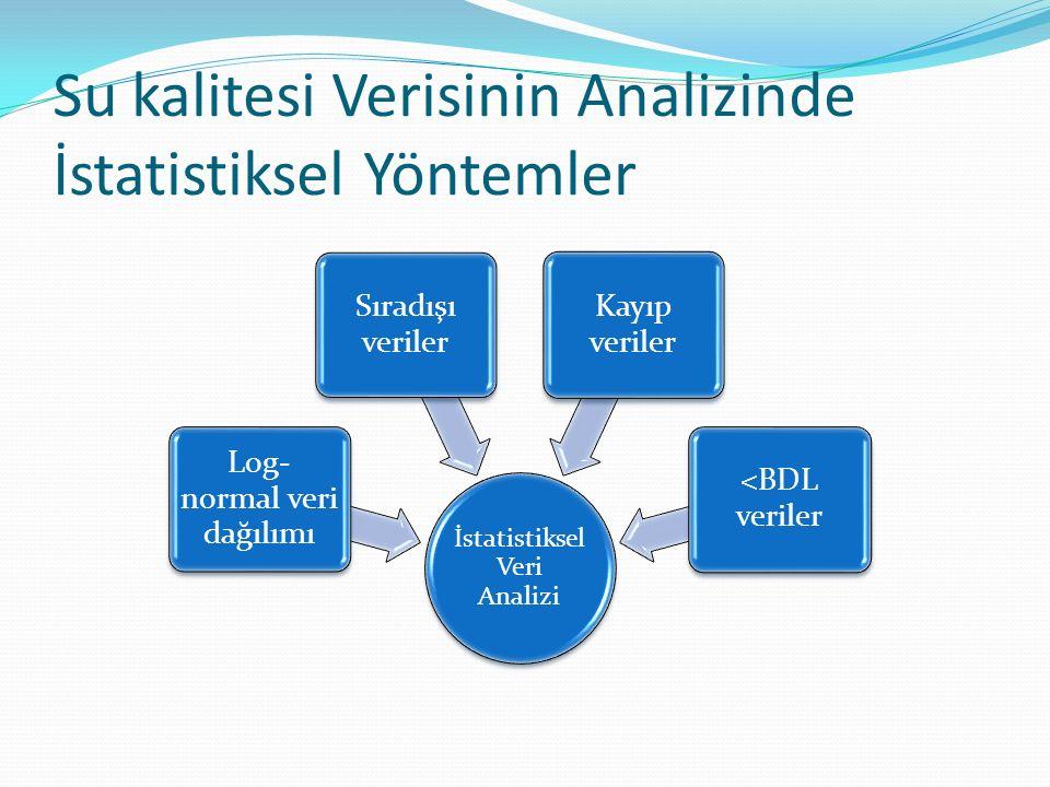 Su kalitesi Verisinin Analizinde İstatistiksel Yöntemler