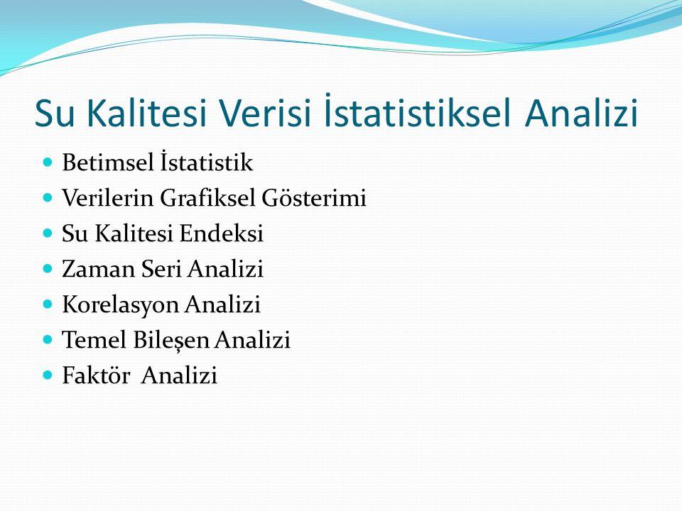 Su Kalitesi Verisi İstatistiksel Analizi