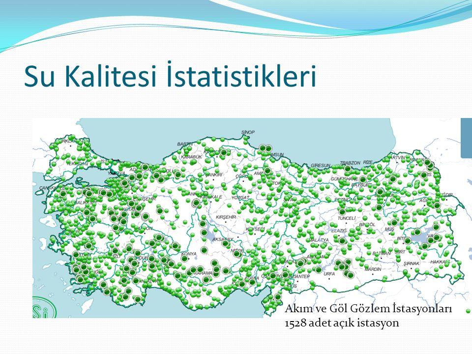 Su Kalitesi İstatistikleri