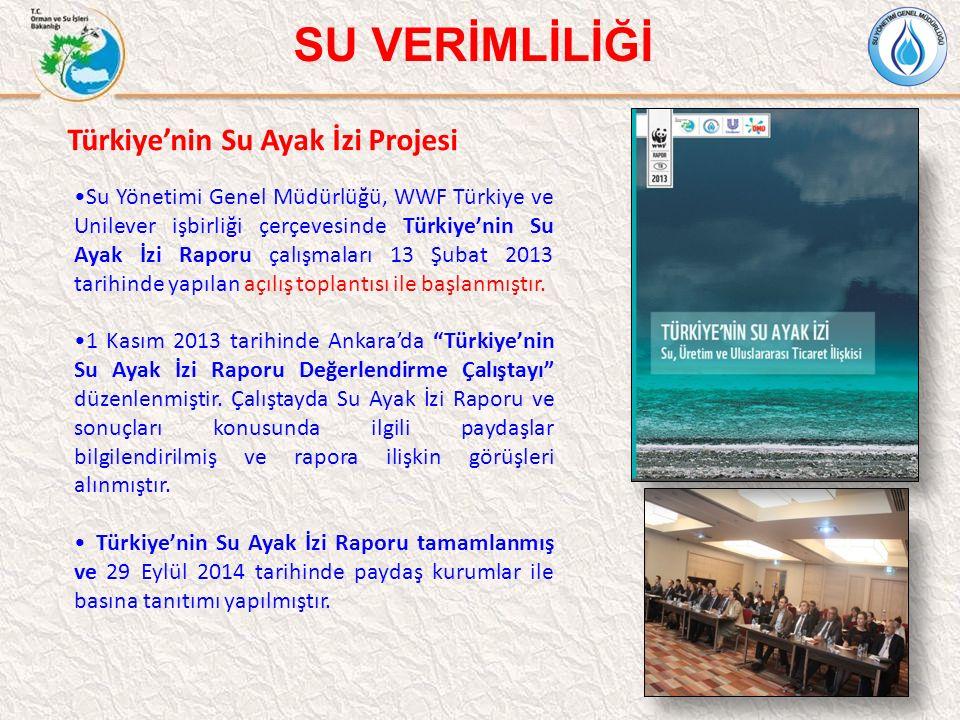 SU VERİMLİLİĞİ Türkiye'nin Su Ayak İzi Projesi