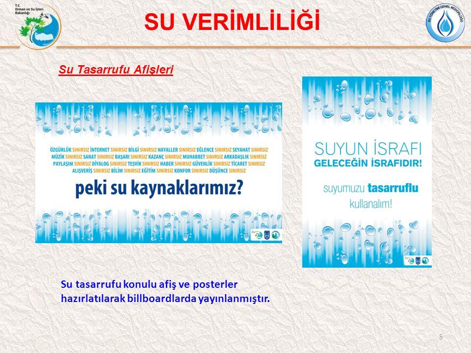 SU VERİMLİLİĞİ Su Tasarrufu Afişleri