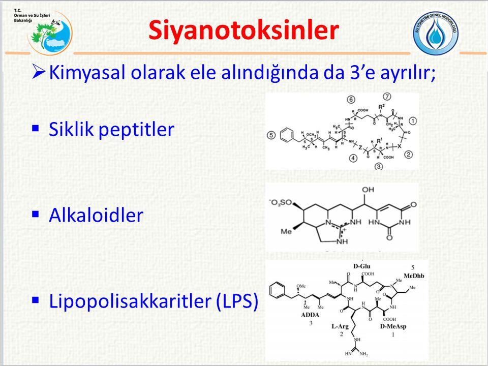Siyanotoksinler Kimyasal olarak ele alındığında da 3'e ayrılır;