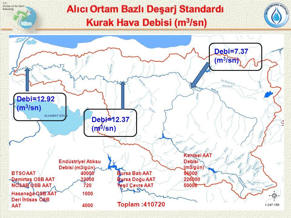 Alıcı Ortam Bazlı Deşarj Standardı Kurak Hava Debisi (m3/sn)
