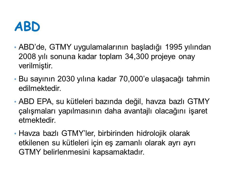 ABD ABD'de, GTMY uygulamalarının başladığı 1995 yılından 2008 yılı sonuna kadar toplam 34,300 projeye onay verilmiştir.