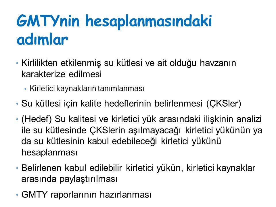 GMTYnin hesaplanmasındaki adımlar