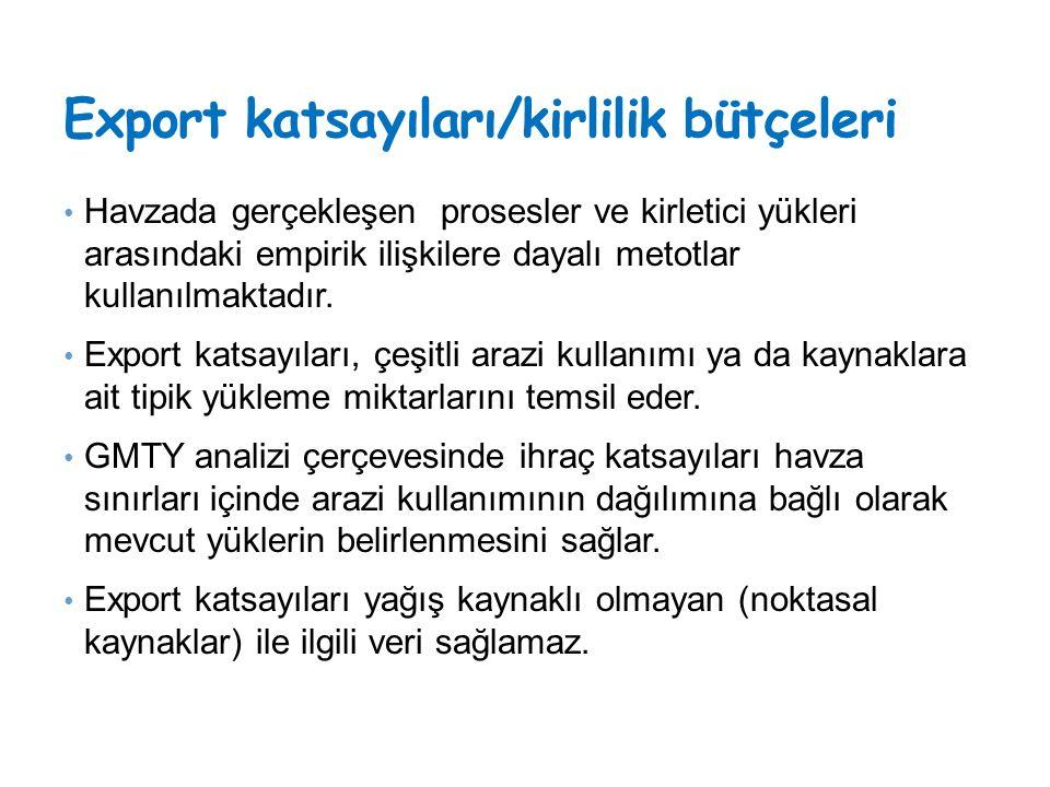 Export katsayıları/kirlilik bütçeleri