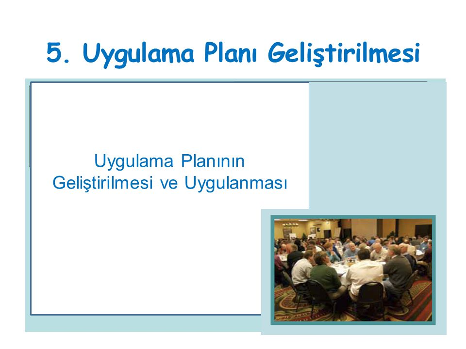 5. Uygulama Planı Geliştirilmesi