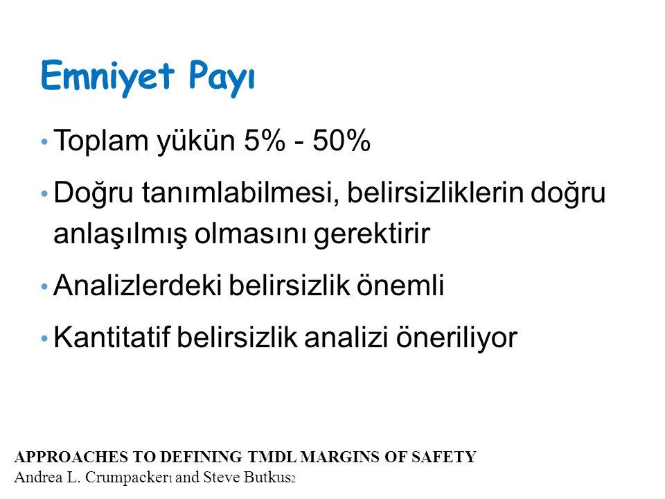 Emniyet Payı Toplam yükün 5% - 50%