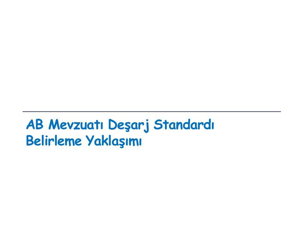 AB Mevzuatı Deşarj Standardı Belirleme Yaklaşımı