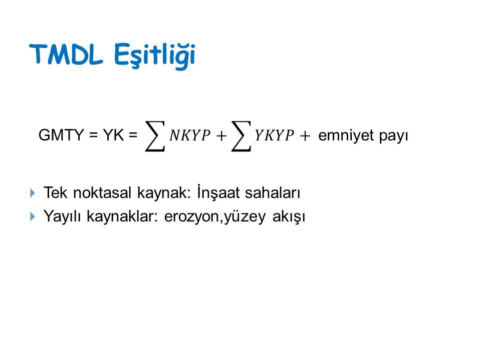 TMDL Eşitliği GMTY = YK = 𝑁𝐾𝑌𝑃 + 𝑌𝐾𝑌𝑃+ emniyet payı