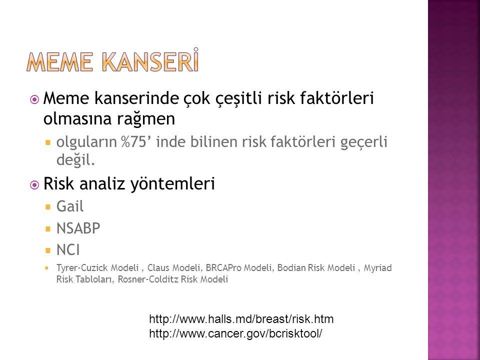 Meme Kanserİ Meme kanserinde çok çeşitli risk faktörleri olmasına rağmen. olguların %75' inde bilinen risk faktörleri geçerli değil.