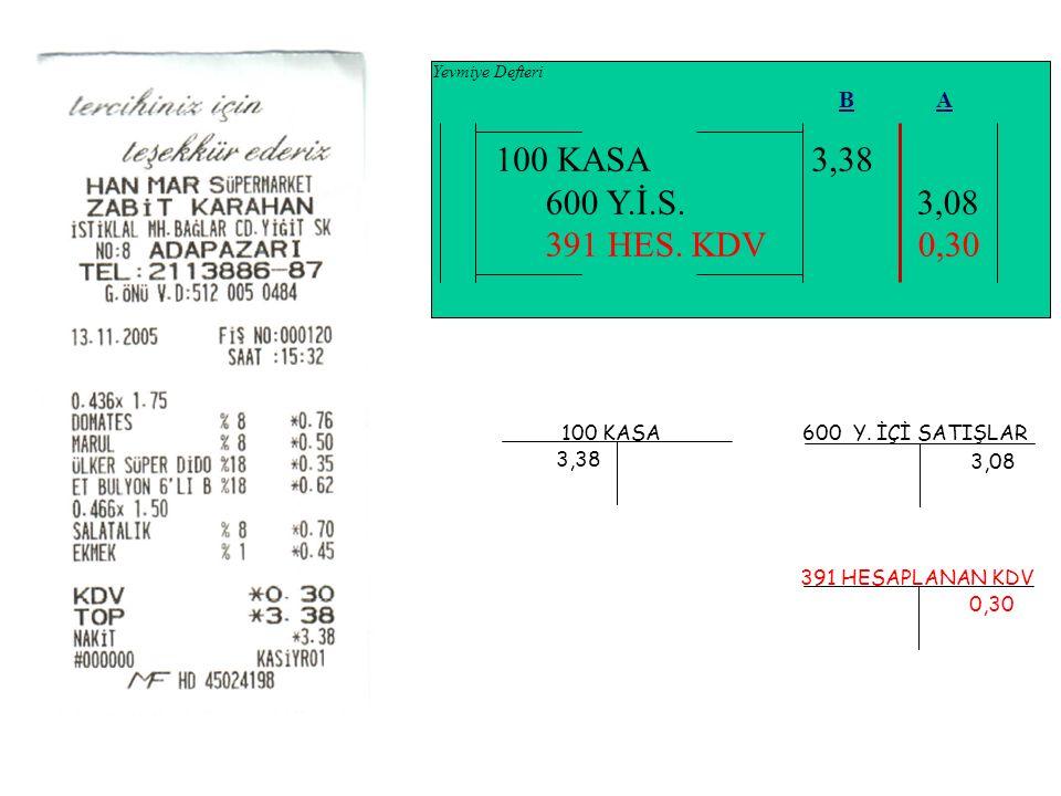 Yevmiye Defteri B. A. 100 KASA 3,38. 600 Y.İ.S. 3,08. 391 HES. KDV 0,30.