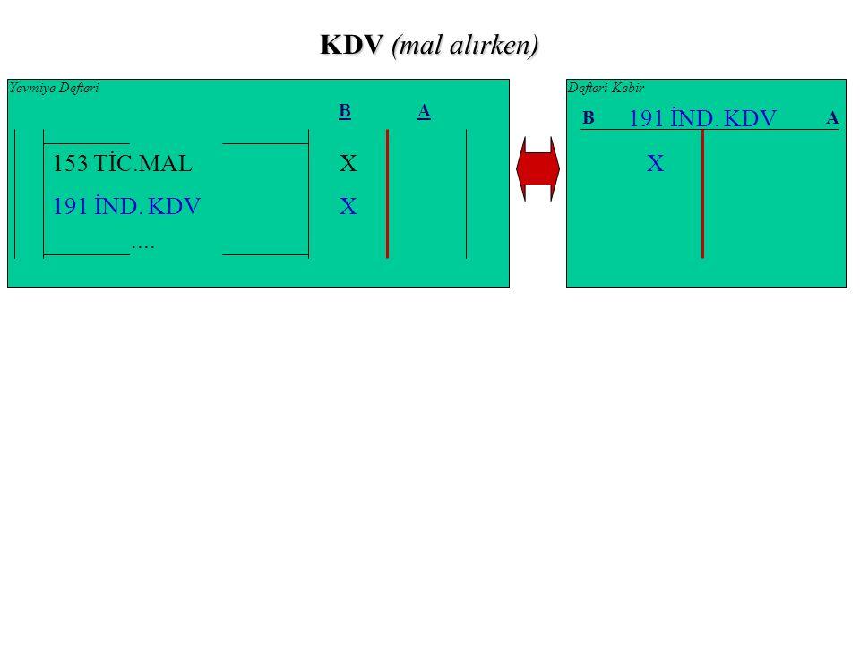 KDV (mal alırken) 191 İND. KDV 153 TİC.MAL X 191 İND. KDV X X .... B A