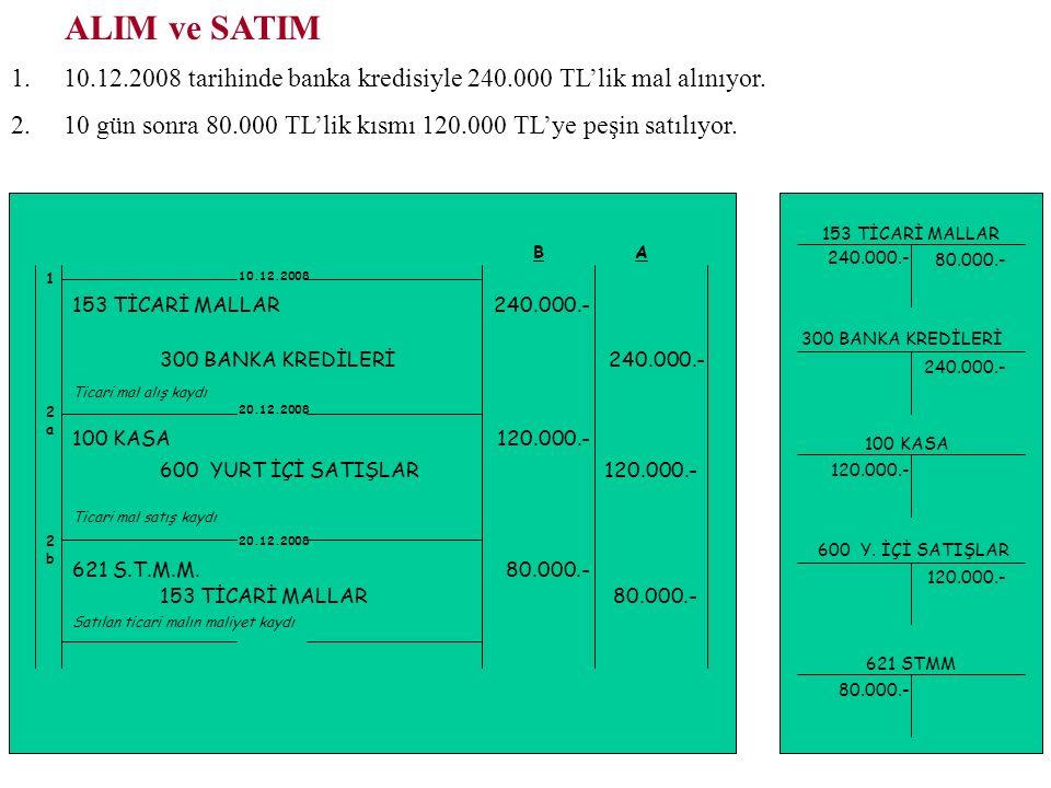 ALIM ve SATIM 10.12.2008 tarihinde banka kredisiyle 240.000 TL'lik mal alınıyor. 10 gün sonra 80.000 TL'lik kısmı 120.000 TL'ye peşin satılıyor.