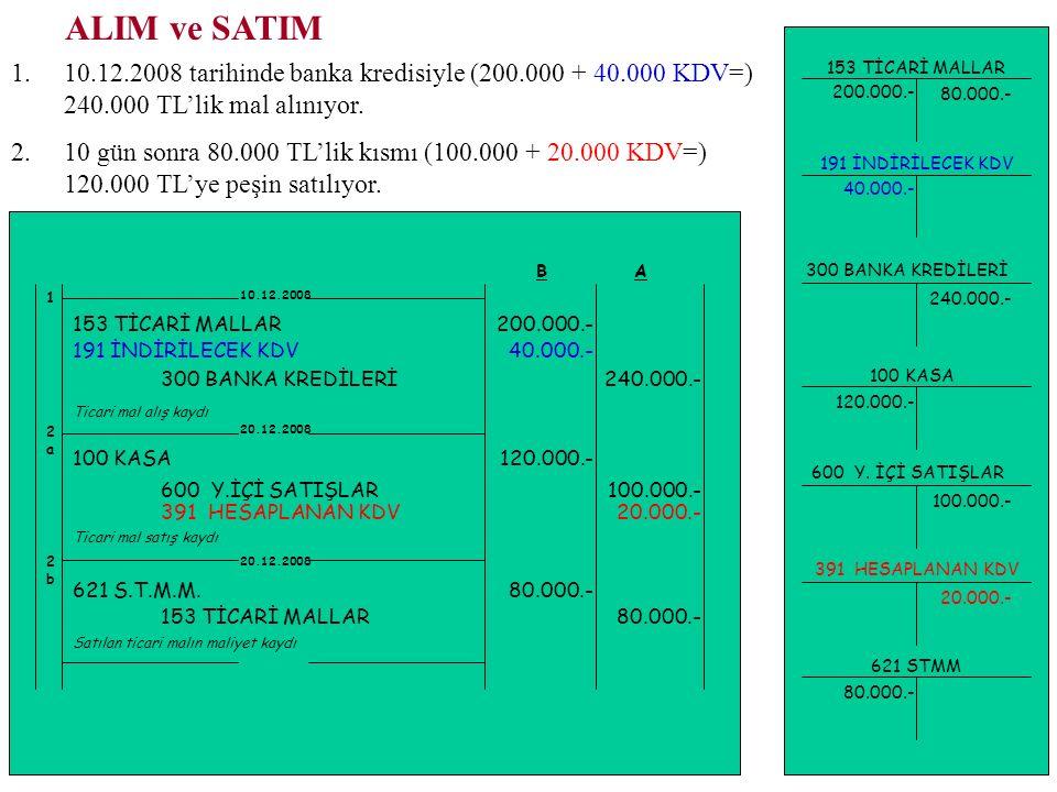 ALIM ve SATIM 10.12.2008 tarihinde banka kredisiyle (200.000 + 40.000 KDV=) 240.000 TL'lik mal alınıyor.