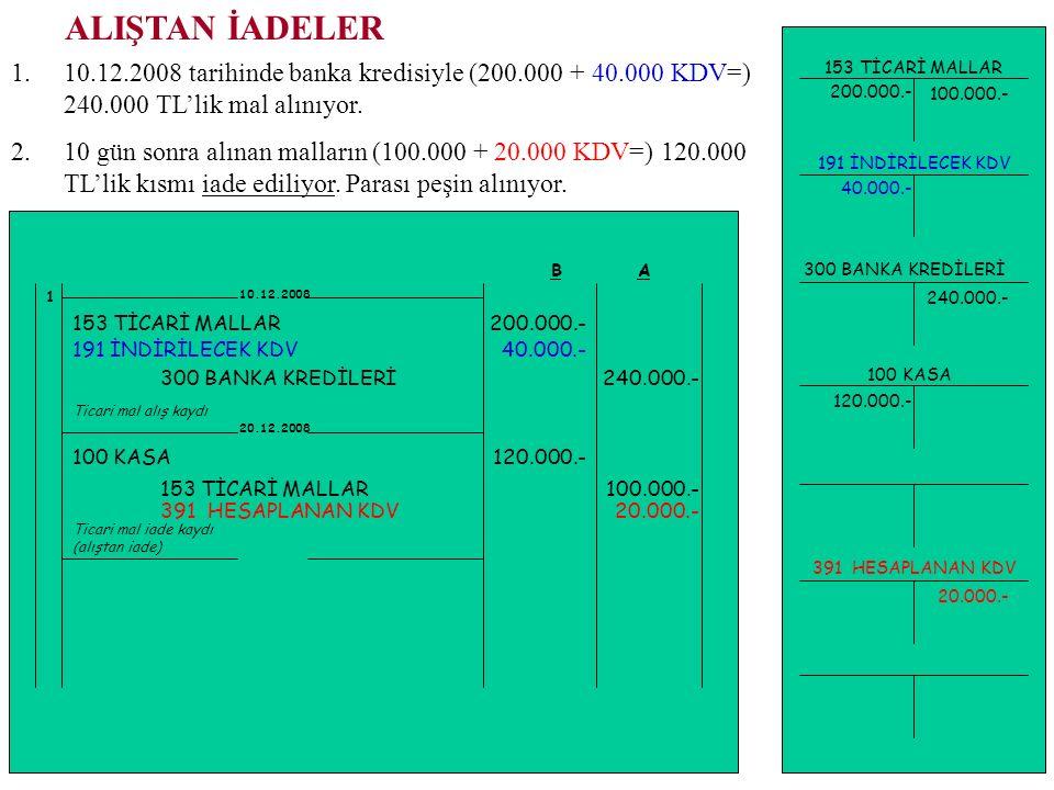 ALIŞTAN İADELER 10.12.2008 tarihinde banka kredisiyle (200.000 + 40.000 KDV=) 240.000 TL'lik mal alınıyor.
