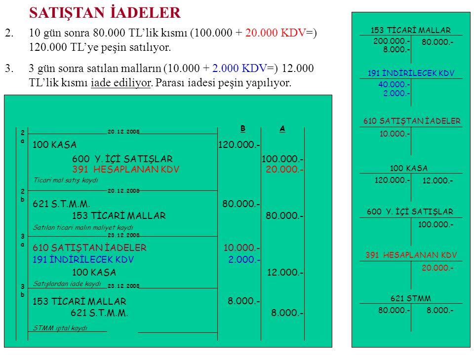 SATIŞTAN İADELER 10 gün sonra 80.000 TL'lik kısmı (100.000 + 20.000 KDV=) 120.000 TL'ye peşin satılıyor.