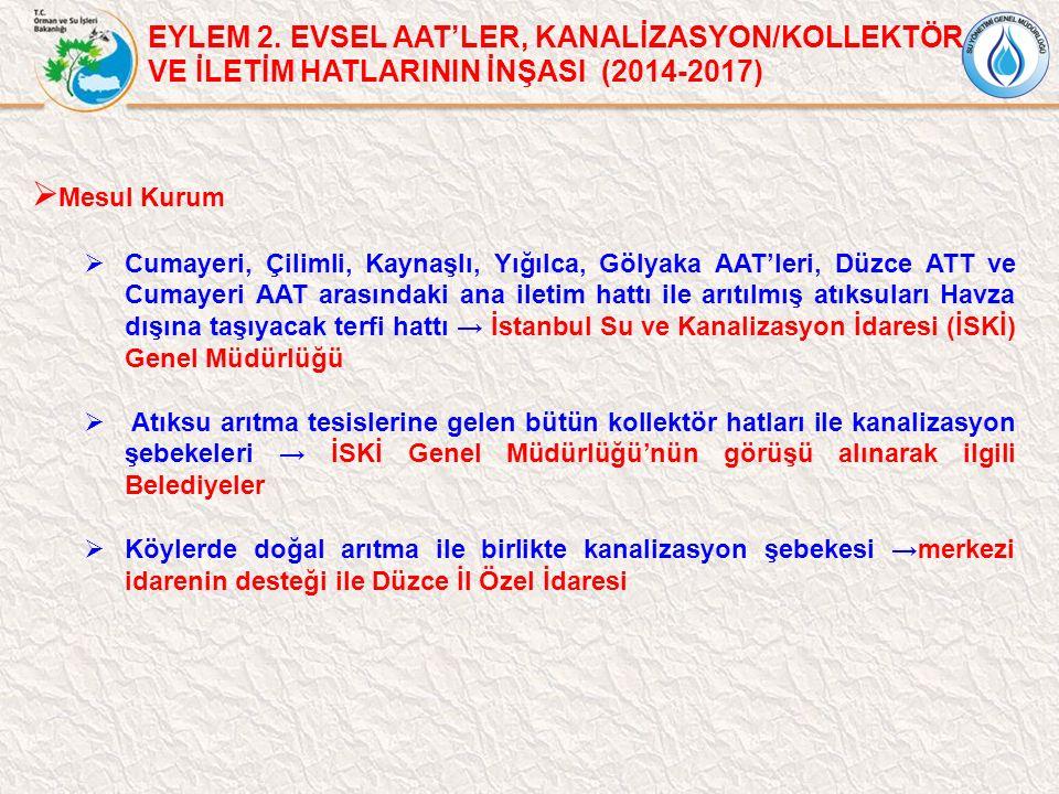 Mesul Kurum EYLEM 2. EVSEL AAT'LER, KANALİZASYON/KOLLEKTÖR