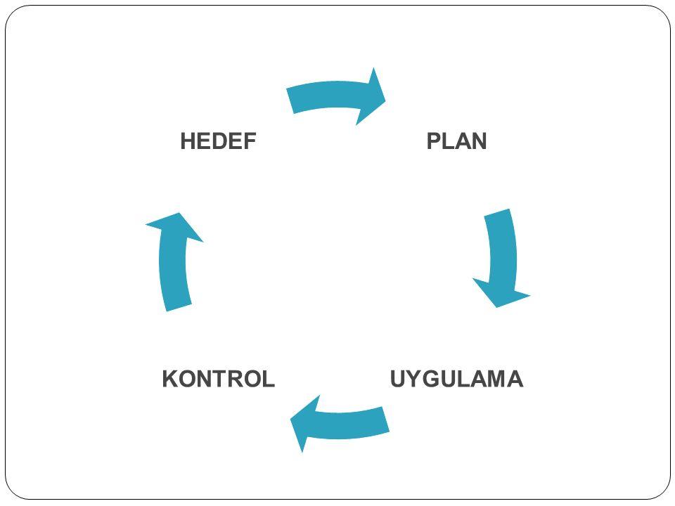 PLAN UYGULAMA KONTROL HEDEF