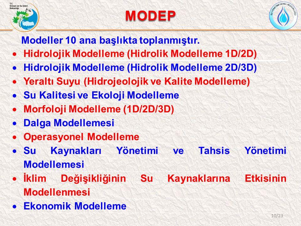 MODEP Hidrolojik Modelleme (Hidrolik Modelleme 1D/2D)
