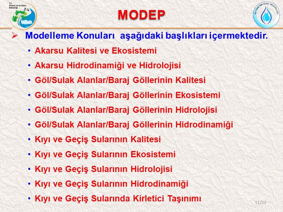 MODEP Modelleme Konuları aşağıdaki başlıkları içermektedir.