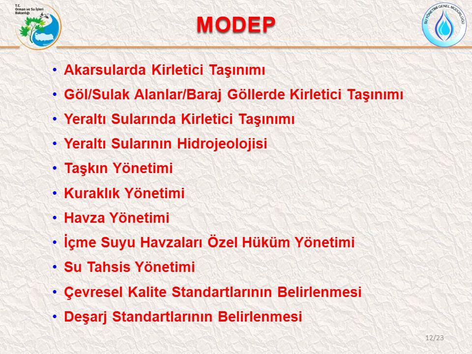 MODEP Akarsularda Kirletici Taşınımı
