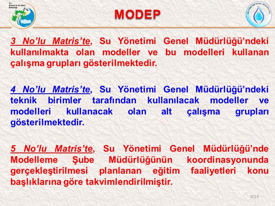 MODEP 3 No'lu Matris'te, Su Yönetimi Genel Müdürlüğü'ndeki kullanılmakta olan modeller ve bu modelleri kullanan çalışma grupları gösterilmektedir.