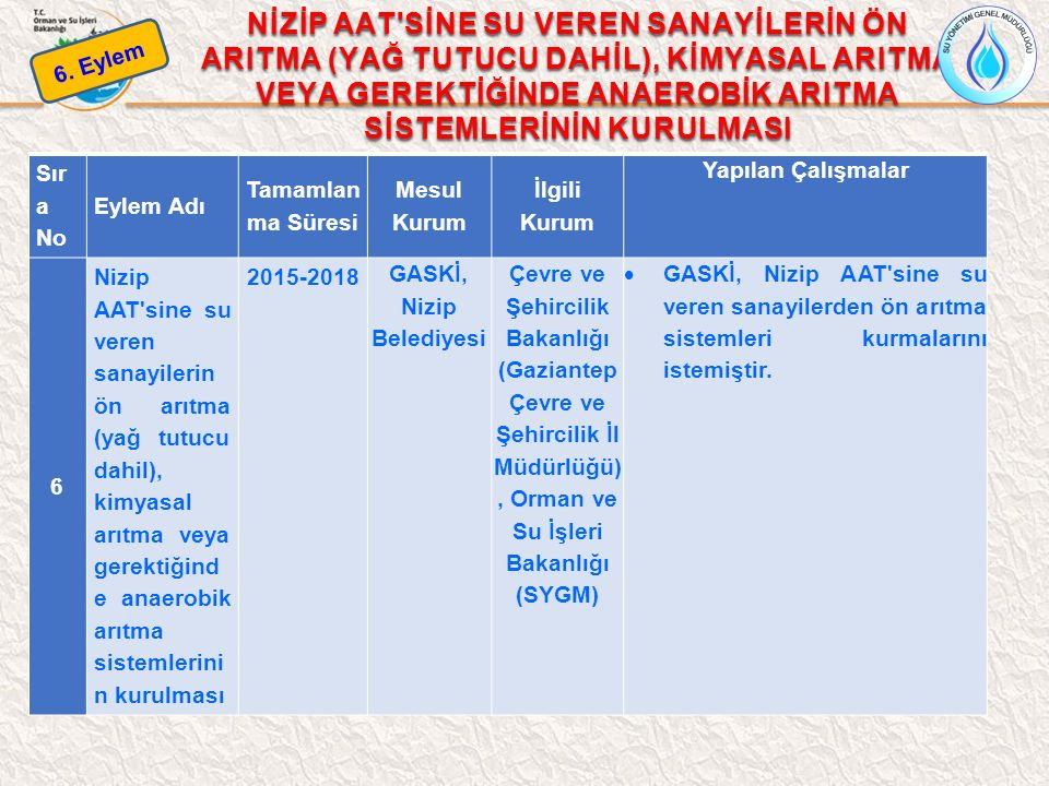 GASKİ, Nizip Belediyesi