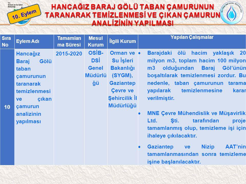 OSİB-DSİ Genel Müdürlüğü
