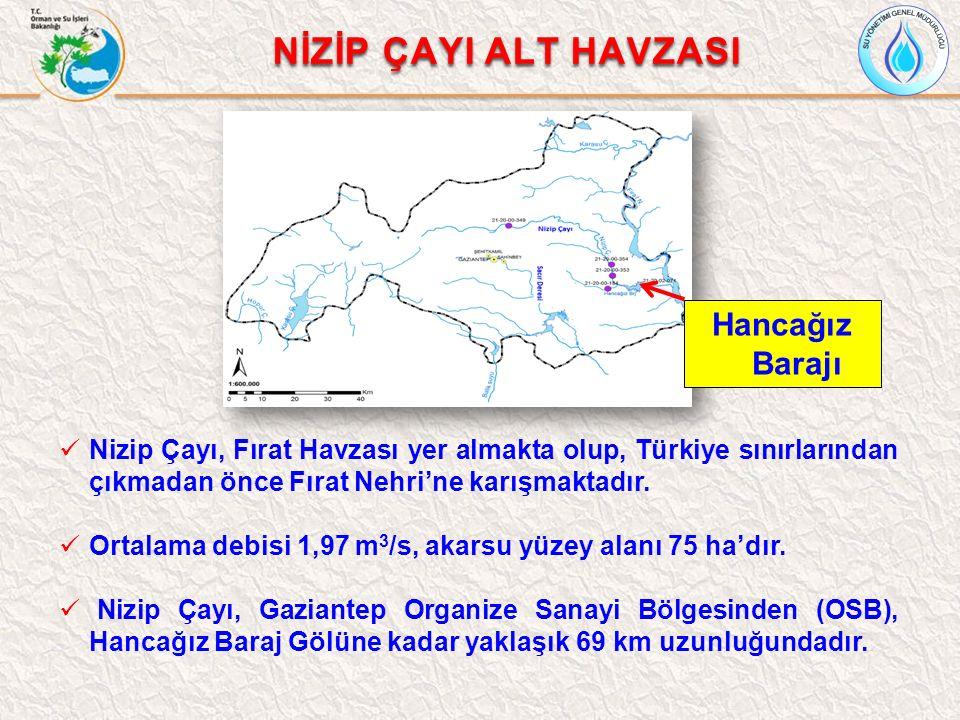 NİZİP ÇAYI ALT HAVZASI Hancağız Barajı