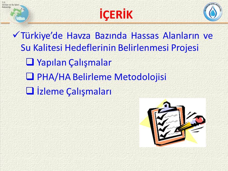 İÇERİK Türkiye'de Havza Bazında Hassas Alanların ve Su Kalitesi Hedeflerinin Belirlenmesi Projesi. Yapılan Çalışmalar.